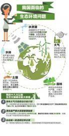 生态环境优化工作方案