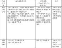 2011年寒假石油公司财务部门实习总结报告