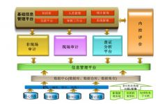 審計檔案管理系統