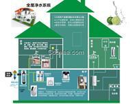 良精企业建站系统 9.1