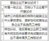 国资委党委基层党的建设综合试点方案范文