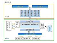金字塔设备管理信息系统