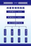 MIP2005文书档案管理系统