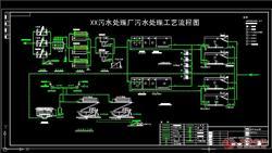 污水处理厂运营方案范文