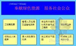 电力局预防职务犯罪工作制度