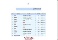 Hostpanel 简体中文UTF8 1.0