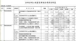 超人工程造价软件湖南套价造价工程量清单预算软件