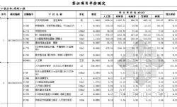 广东省市政工程...