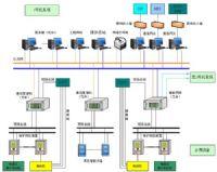EsCmS内容管理系...