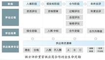 华远手机销售管理系统