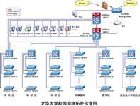 企业数据管理中心系统
