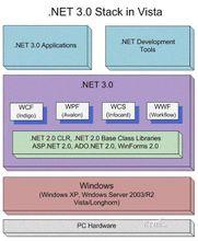 多可文档管理软件-API开发接口