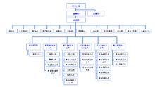 电网调度自动化系统运行管理考核办法