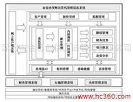 海运系统监控程序