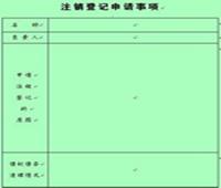 营业单位注销登记申请书(内资企业登记)