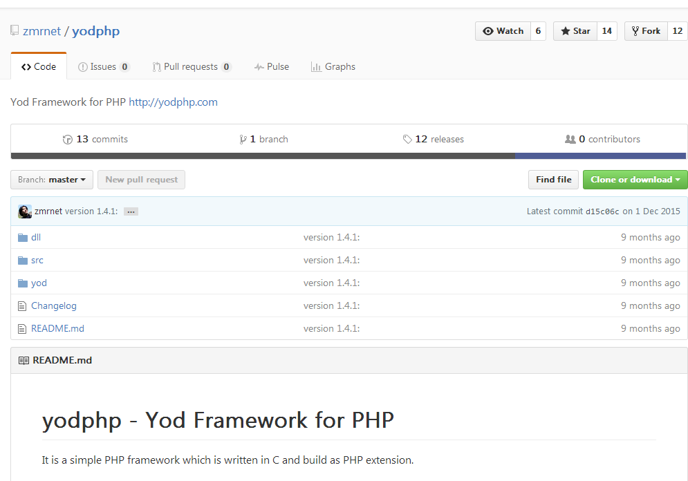 YodPHP 1.3.0