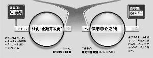 中国搜搜索引擎 7.5