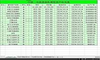 企业产量统计和人事工资管理系统