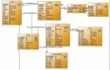 ThinkLC地方分类信息系统 2.1