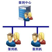 思源书店管理之星简化版