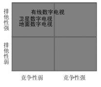 移动电视传播系统安装协议范文
