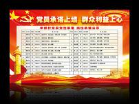 争当优秀共产党员公开承诺范文2