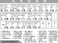 521yy在线五笔打字练习