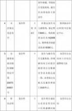 民事行政检察指令出庭通知书(送达再审该案的人民法院)范文