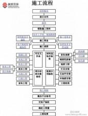 工装图号管理系统