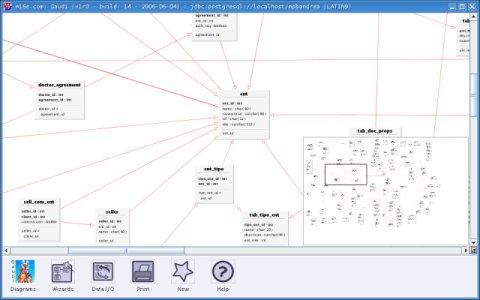 Gaudi- Database Visual Editor