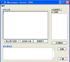 ZX Messenger 2006