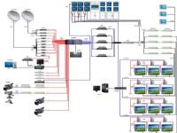有线电视用户综合管理系统