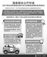 车辆及驾驶员管理办法