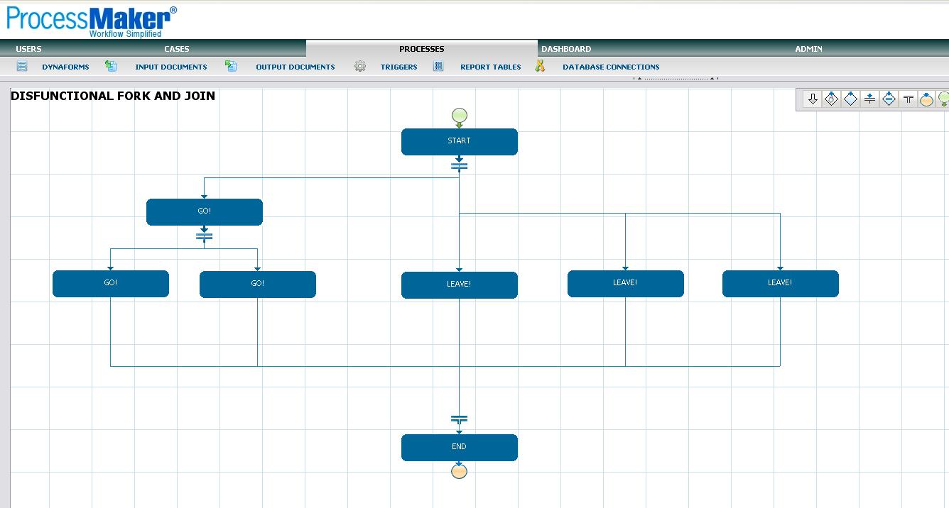 ProcessMaker OSS