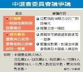 蓝滨投票调查系统