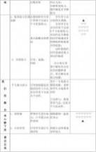 2010—2011学年度第二学期教学总结