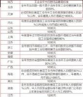 云南九乡导游词范文