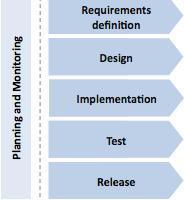 QueryRun2005分布式联机查询开发平台
