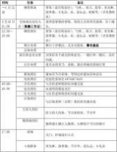 策划部成立三周年庆典策划书范文
