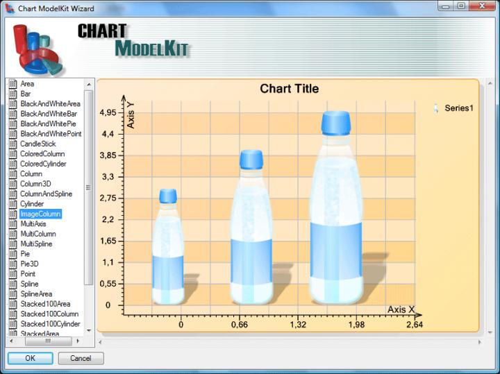 Chart ModelKit