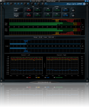 Blue Cat-s FreqAnalyst Pro For Mac VST demo 1.95