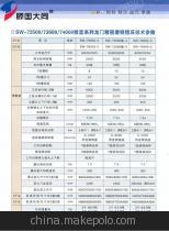 《考试全程通》系列软件(华军汇总版)