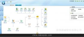 南软企业管理系统