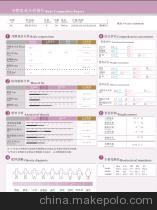 学生健康状况评估分析系统