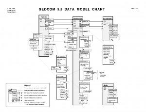 gtf_to_genes
