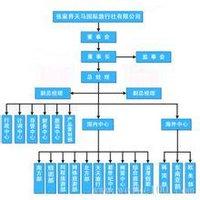 张家界CMS 企业管理系统 1.7