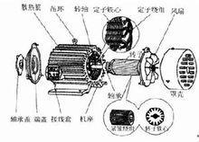 单相异步电机设计