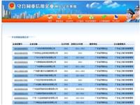 """广州市""""守合同重信用""""企业公示申请表"""