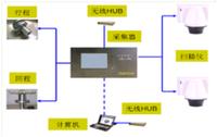 S测量分析与仪器管理系统