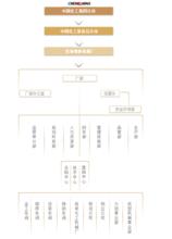 各级人员质量责任制(机械厂9000质量管理体系文件)
